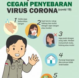 5 Langkah Cegah Penyebaran Virus COVID-19